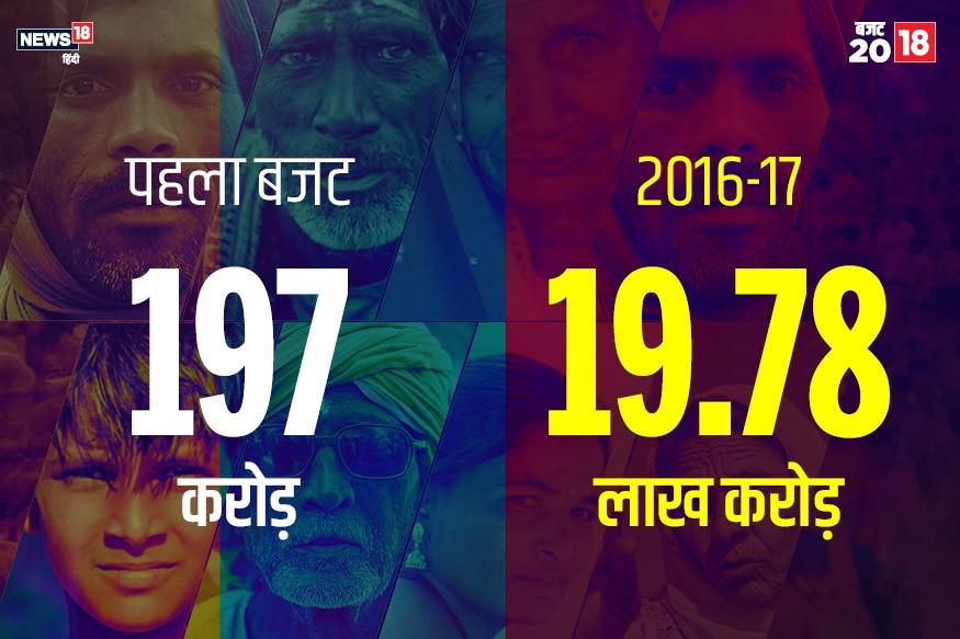 1947 से निकलकर आज देश आर्थिक मोर्चे पर काफी आगे बढ़ चुका है. पहले बजट और वर्तमान बजट में आज कई लाख करोड़ का अंतर है.