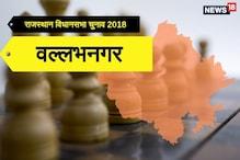वल्लभनगर विधानसभा सीट: बीजेपी और कांग्रेस के बीच खड़ी है 'जनता सेना'