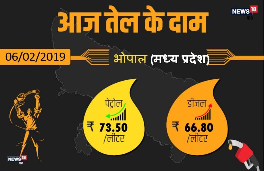 कच्चे तेल की कीमतों में गिरावट की वजह से पेट्रोल और डीजल के दामों में लगातार कमी हो रही है. मध्य प्रदेश के कई बड़े शहरों में पेट्रोल डीजल की कीमतों में बदलाव देखने को मिल रहा है. राजधानी भोपाल में आज पेट्रोल 73.50 रुपए प्रति प्रति लीटर और डीजल 66.80 रुपए प्रति लीटर मिल रहा है. आगे देखिए मध्य प्रदेश के अन्य बड़े शहरों में क्या है आज पेट्रोल-डीजल के दाम.