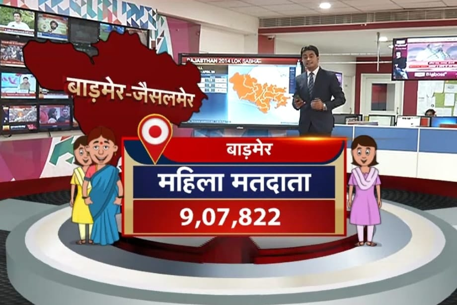 बाड़मेर-जैसलमेर संसदीय सीट से 1952 से अब तक हुए 16 लोकसभा चुनाव हुए हैं.