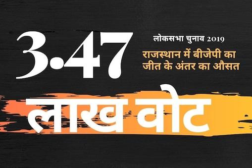 राजस्थान लोकसभा चुनाव परिणाम.