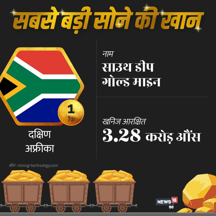 दुनिया में सबसे बड़ी खदान दक्षिण अफ्रीका में मौजूद है. साउथ डीप गोल्ड नाम की इस खदान में अनुमानित रूप से 3.28 करोड़ औंस सोना मौजूद है.