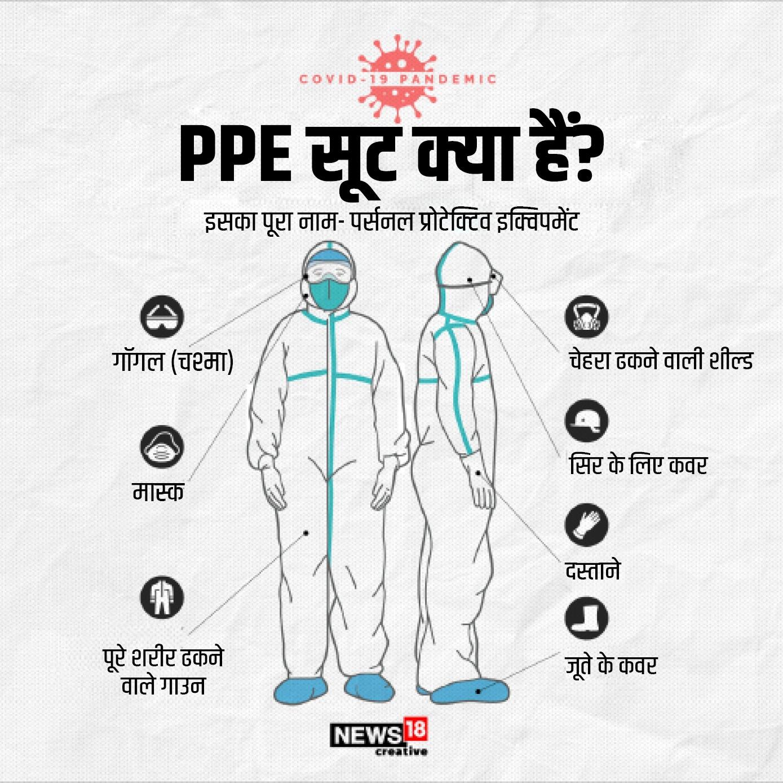 ये सूट स्वास्थ्यकर्मियों और डॉक्टरों को संक्रमण से बचाने के लिए होते हैं. ताकि मरीज के इलाज के दौरान उन तक ये संक्रमण न पहुंचे. इस सूट में चश्मे यानि गॉगल से लेकर जूते के कवर तक शामिल होते हैं.