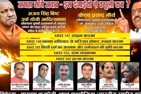 लखनऊ: कांग्रेसियों ने दंगाइयों के साथ CM योगी समेत कई BJP नेताओं के लगाए पोस्टर