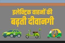 भारत में तीन गुनी हुई इलेक्ट्रिक कारों की बिक्री, जानिए कैसे बदली तस्वीर