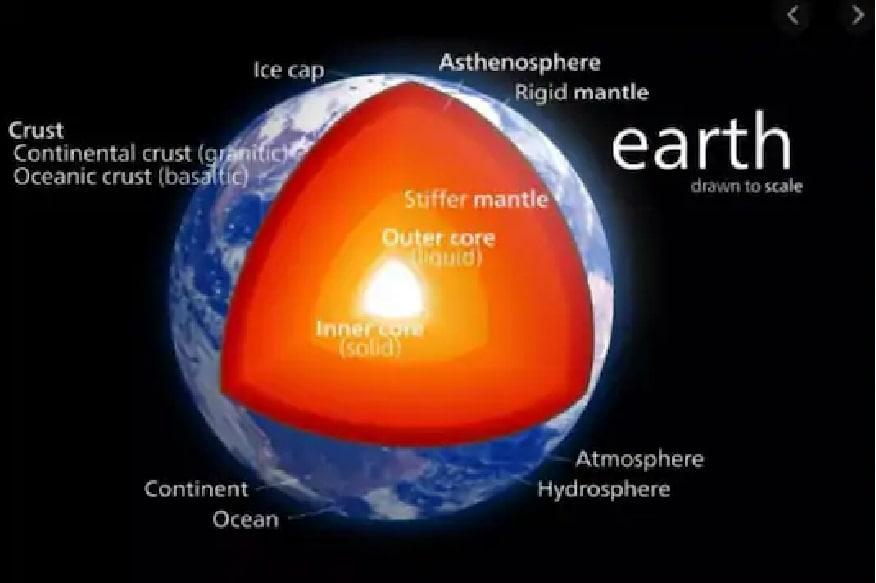 Interior of earth