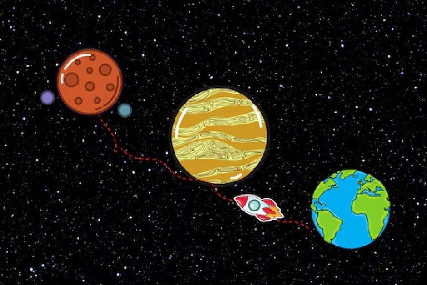 Mars venus earth