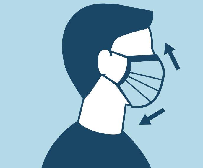 coronavirus mask,