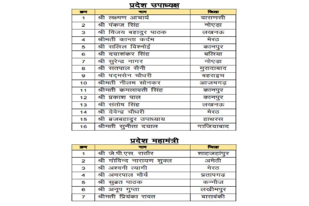 BJP list3