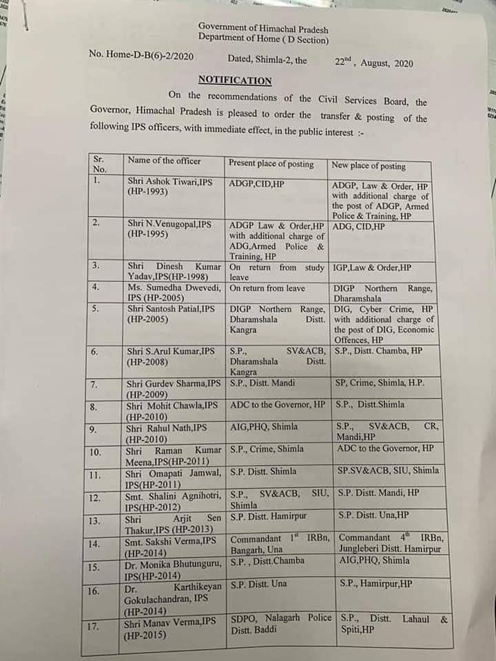 गृह विभाग के विशेष सचिव राकेश शर्मा द्वारा जारी नोटिफिकेशन की कॉपी.