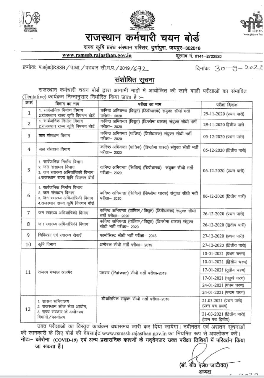 rajasthan government,Rajasthan Staff Selection Board exam 2020, rajasthan government job, rssb recruitment 2020, राजस्थान में सरकारी नौकरी, राजस्थान में सरकारी भर्ती, सीएम अशोक गहलोत