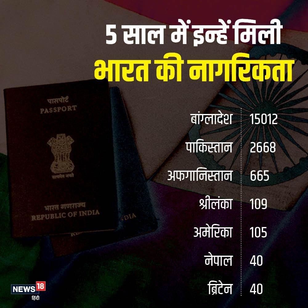 bangladesh, pakistan, citizen, indian, citizenship, CAA, NRC, home ministry, बांग्लादेश, पाकिस्तान, नागरिक, भारतीय, नागरिकता, सीएए, एनआरसी, गृह मंत्रालय,