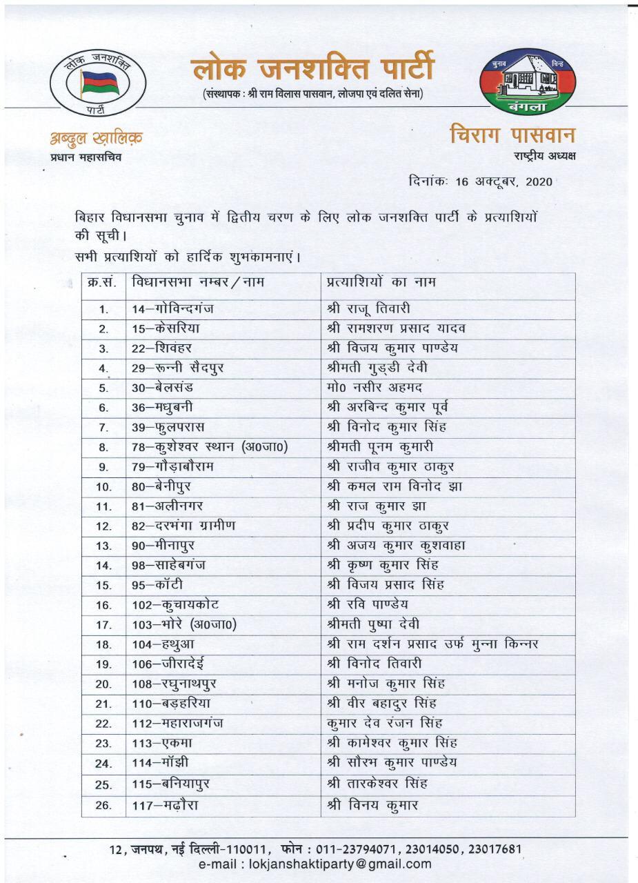 लोक जनशक्ति पार्टी के उम्मीदवारों के नाम.