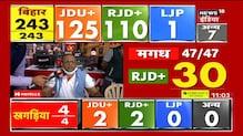 Bihar में 122 के जादुई आंकड़े के साथ NDA को मिल गया है बहुमत, 3 जगहों से नतीजे आने बाकी