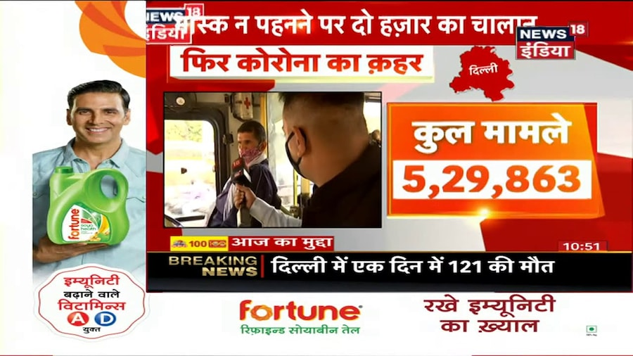 AfterNoon News: आज की ताजा खबर | 23th November 2020 | Top Headlines | News18 India