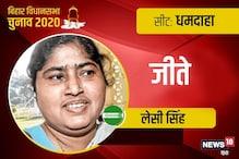 Dhamdaha Election Result 2020: धमदाहा से JDU की लेसी सिंह जीतीं