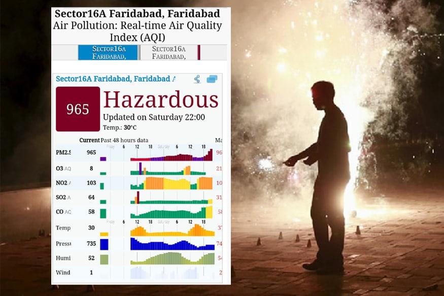 Delhi air quality After Diwali, toxic air in Delhi, most clean air city in india, severe pollution, diwali firecrackers, दिवाली के बाद दिल्ली की हवा की गुणवत्ता, दिल्ली में जहरीली हवा, भारत में सबसे साफ हवा वाले शहर, गंभीर प्रदूषण, दीवाली पटाखे