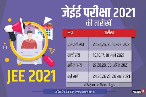 जानिए जेईई मेन 2021 सत्र की परीक्षा से जुड़ी जरुरी जानकारी यहां से लें.