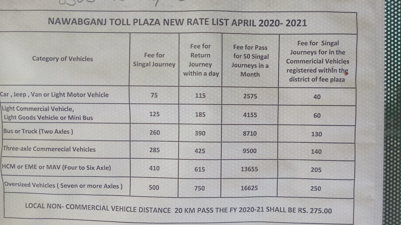 Toll Plaza, Fastag, UP News, टोल प्लाजा, फास्टैग, यूपी न्यूज़, बिहार न्यूज़, National Highway Authority of India
