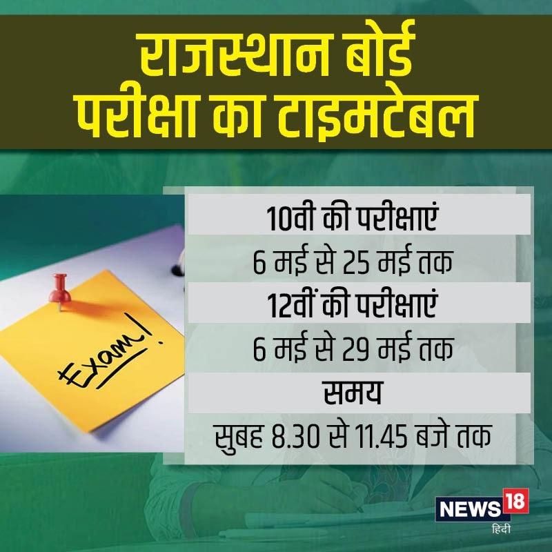 Rajasthan board Exams date sheet