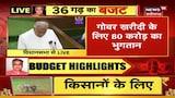 मनरेगा के तहत इस साल रखा गया 1603 करोड़ का प्रावधान | News18 MP Chhattisgarh