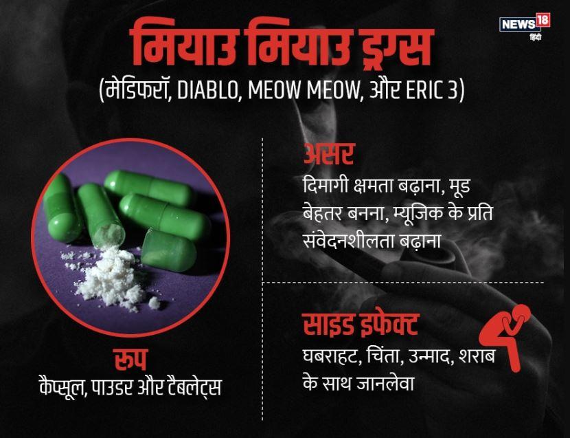 drugs business, delhi news, india britain relations, india uk relations, ड्रग्स कारोबार, दिल्ली न्यूज़, भारत यूके संबंध, भारत ब्रिटेन संबंध