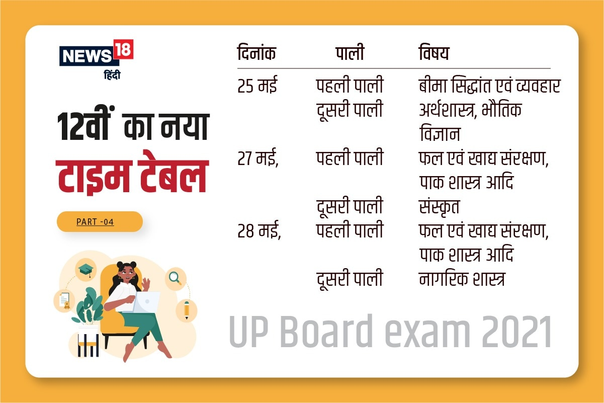 UP board 12th exam 2021 date sheet