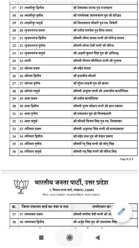 UP Panchayat Election, Maharajganj