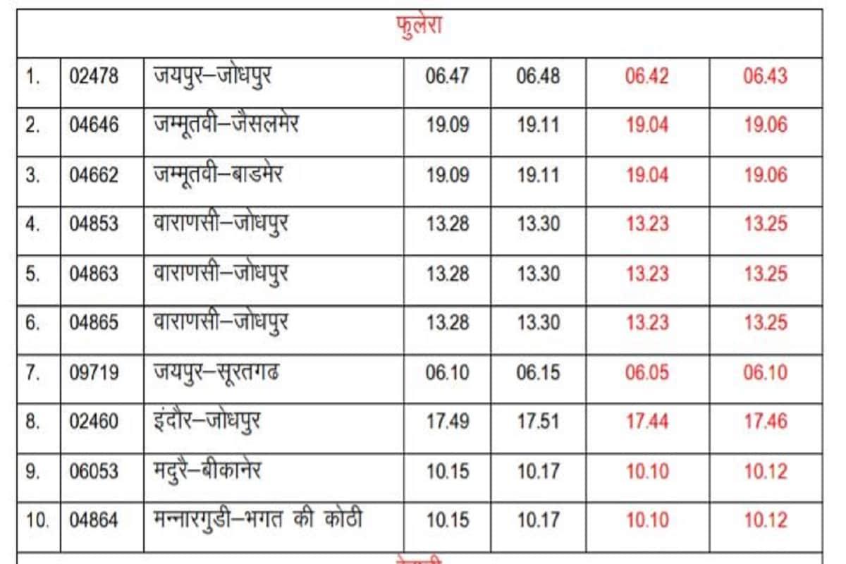 Indian Railways, IRCTC, Jaipur Division, Special Trains, North Western Railway, Time Table, भारतीय रेलवेे, आईआरसीटीसी, जयपुर मंडल, विशेष ट्रेनें, उत्तर पश्चिम रेलवे, समय सारणी