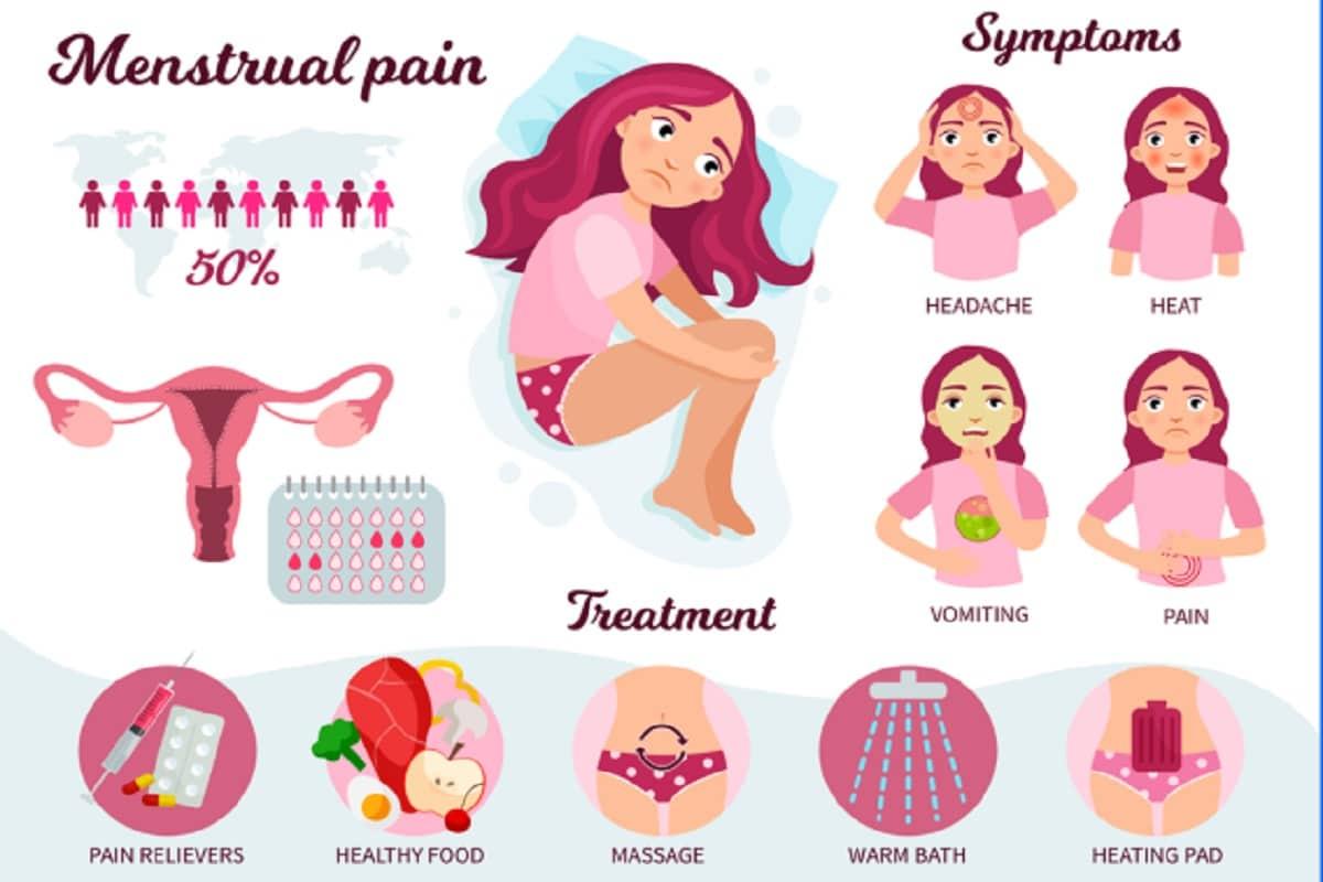 Know What Does Each Period Blood Color Mean: पीरियड्स हर महिला की बायोलॉजिकल क्लॉक का महत्वपूर्ण हिस्सा होते हैं. कुछ महिलाओं में यह काफी कम उम्र जैसे 12 से 13 साल में ही शुरू हो जाते हैं और कुछ में थोड़ी उम्र बाद से. हर महिला को महीने में 21 से 35 दिनों के बीच में और किसी किसी में पीरियड्स साइकिल गड़बड़ होने के कारण अलग-अलग हिसाब से पीरियड्स होते हैं. अक्सर पीरियड्स साइकिल में कई ऐसे बदलाव आते हैं, जिन्हें देखकर महिलाएं नजरअंदाज कर देती हैं. इन बदलावों में, पीरियड्स में ब्लड कलर का अलग होना, ब्लड फ्लो का ज्यादा होना, ऐंठन या दर्द और कई अजीब तरह के बदलाव, जो शायद पहले कभी न हुए हों शामिल हैं. यह सभी बदलाव इस बात का संकेत देते हैं कि आपके पीरियड्स साइकिल में कुछ प्रॉब्लम हो रही है. हेल्थ वेबसाइट मेडिकल न्यूज़ टुडे पर प्रकाशित रिपोर्ट के अनुसार, आइए जानते हैं पीरियड ब्लड कलर के हिसाब से आपकी सेहत का हाल...