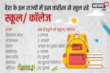 School Reopen: देश के किन राज्यों में कब से खुल रहे स्कूल व कॉलेज, यहां देखें