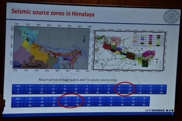 उत्तराखंड सरकार, उत्तराखंड राज्य आपदा प्रबंधन प्राधिकरण, आईआईटी रुड़की के वैज्ञानिकों की दस लोगों की टीम ने उत्तराखंड भूकंप अलर्ट एप को बनाया है