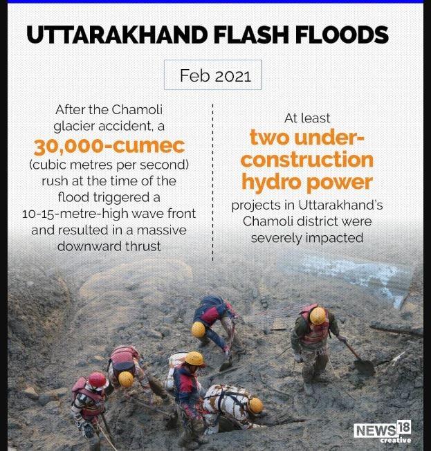 uttarakhand news,uttarakhand power project,uttarakhand dams,uttarakhand floods, chamoli flood, उत्तराखंड न्यूज़, उत्तराखंड हाइड्रो प्रोजेक्ट, उत्तराखंड बाढ़, चमोली बाढ़
