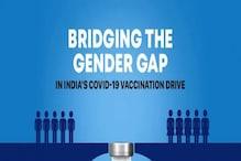 भारत के COVID-19 टीकाकरण अभियान में लैंगिक असमानता को पाटना