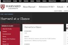 Indian-American student triggers Harvard probe