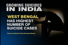 Bengal has the highest number of suicide cases: Study