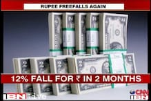 How the rupee fall impacts the common man
