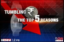 Five reasons for the fall of the rupee