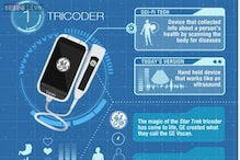 11 sci-fi inventions that you probably didn't know existed