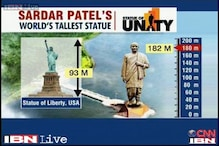 Review petition in Gujarat High Court against 'Statue of Unity'