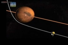 Just 12 hours into the orbit, India's successful Mars mission Mangalyaan sends first set of data