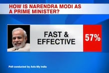 How is Narendra Modi as a Prime Minister?