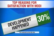 Top reasons for satisfaction with PM Modi