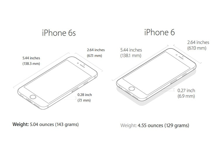 iphone 6 dimensions iphone 6s iphone 6s plus how the new apple phones differ 11319