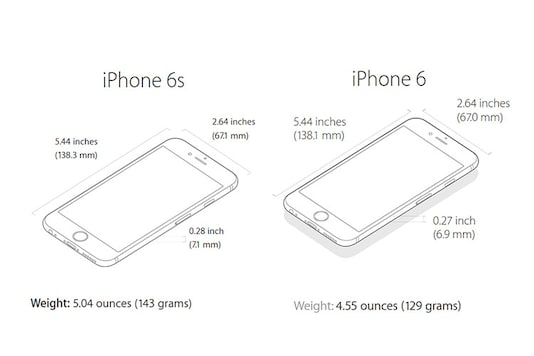 iPhone 6s, iPhone 6s Plus: How the new Apple phones differ from their predecessors in weight and dimensions