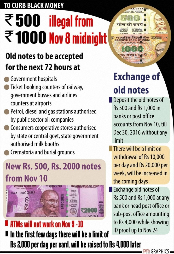 Rs 500 and Rs 1000 notes which will be discontinued from Tuesday midnight.