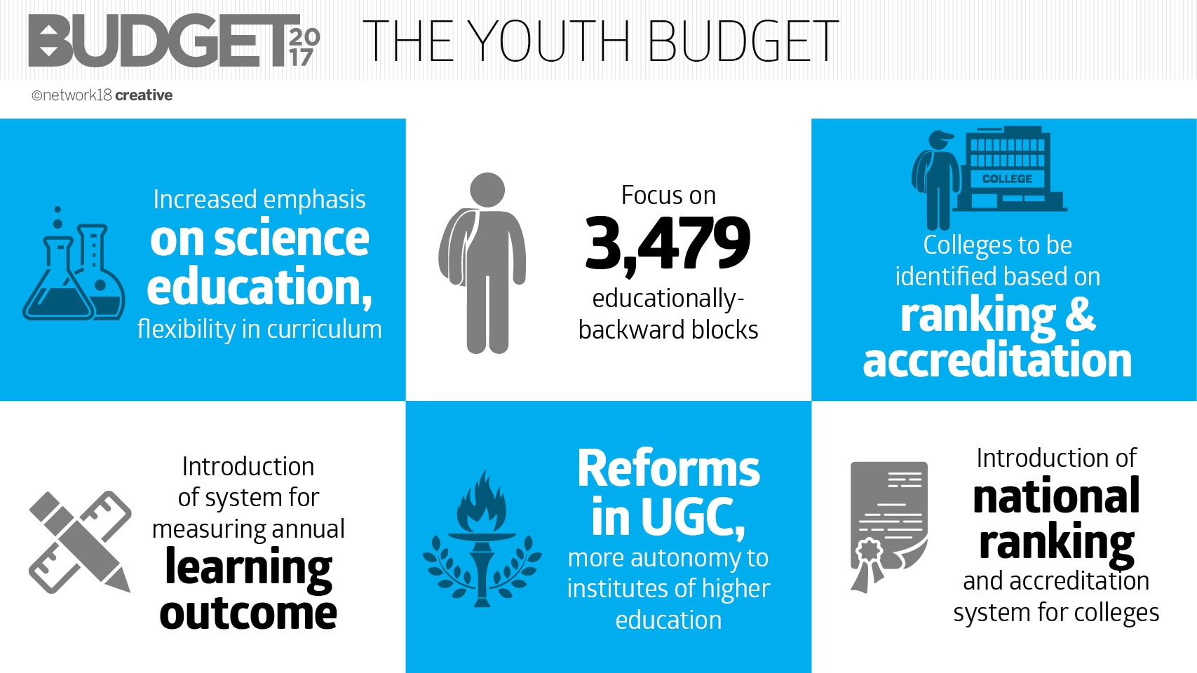 THE YOUTH BUDGET_A