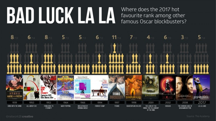 oscars-featured-3