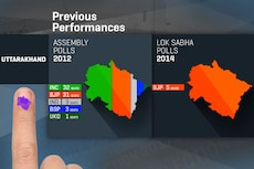 Uttarakhand Elections 2017: The Previous Performances