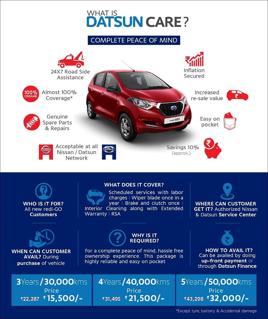 Datsun redi-Go Service Care Package Infographic. (Image: Datsun)